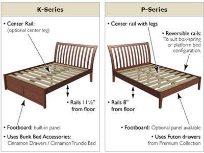 Blog Box Springs And Platform Beds