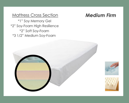 Alpha Celliant Performance Mattress
