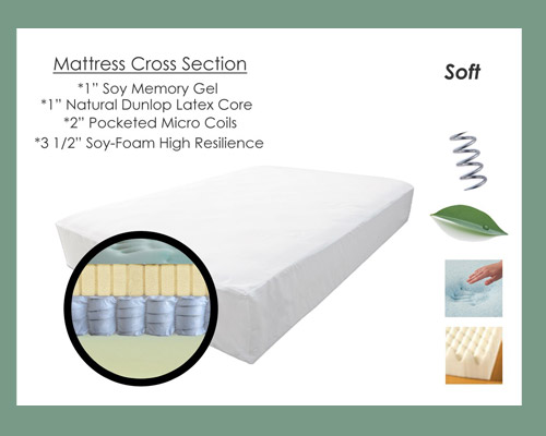Delta Celliant Performance Mattress