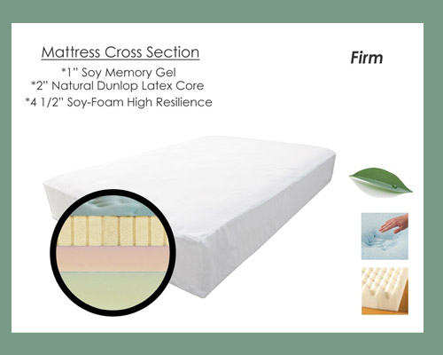 Theta Celliant Performance Mattress