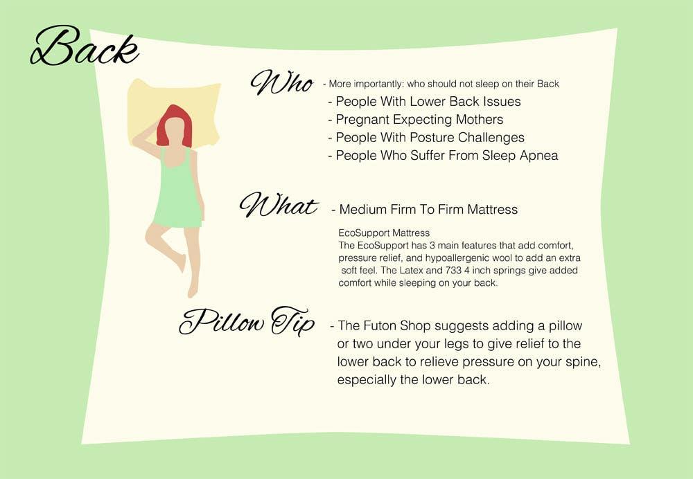 Back Sleeper Sleep position