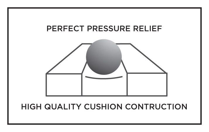 Perfect pressure relief