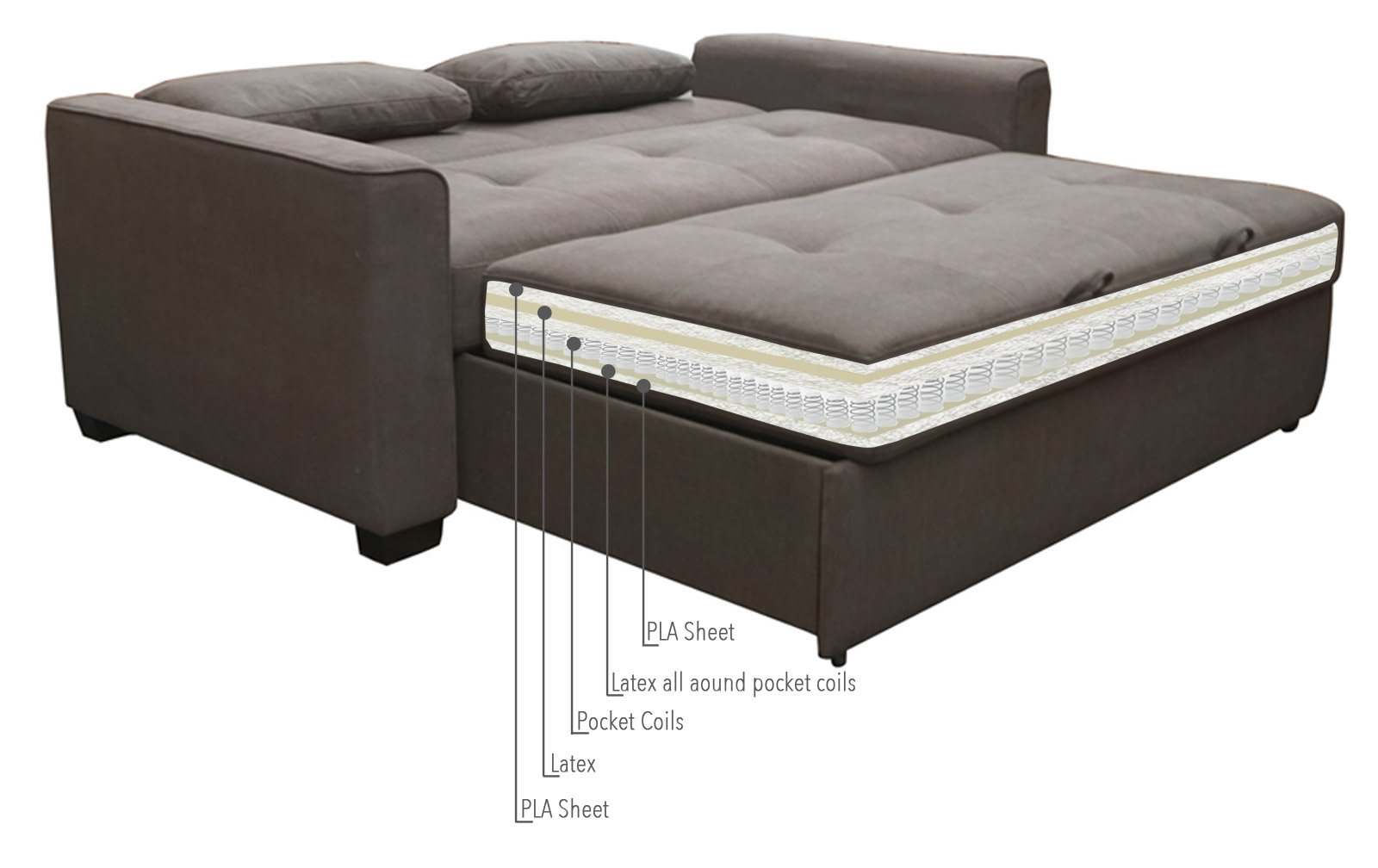 Pullout bed eco friendly sofa