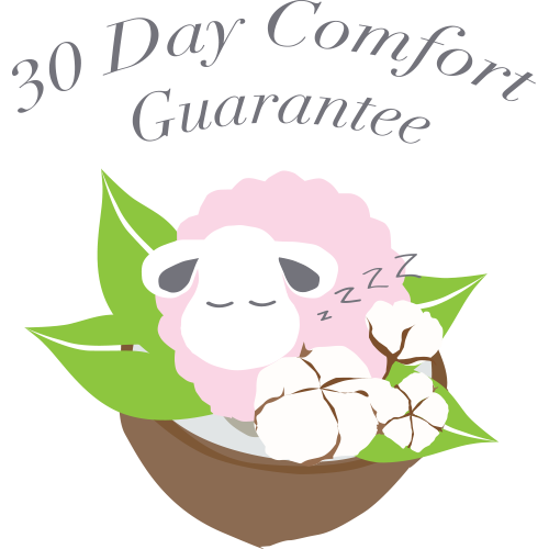 Learn about our 30-day-comfort guarantee!