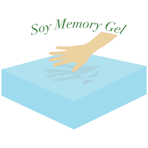 Soy Gel Foam Mattresses