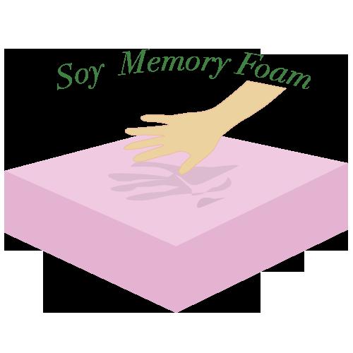 Soy Memory Foam Futon Beds