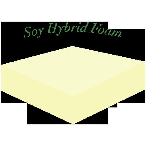 Soy Foam Futon Beds