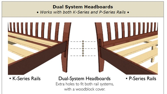 Dual System