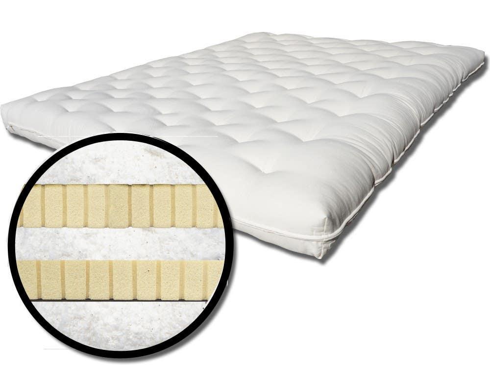 Organic Cotton Plus Latex Futon Mattress