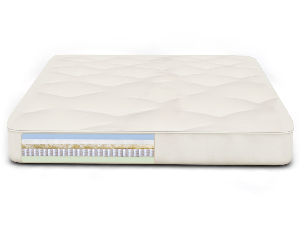 Soft Viscose Futon Mattress